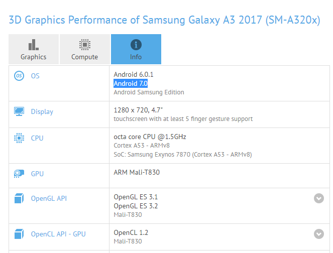 Nougat-powered Samsung Galaxy A3 (2017) spotted on GFXBench